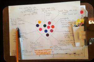 Gestalt-Colour-Therapy-as-Technique-2